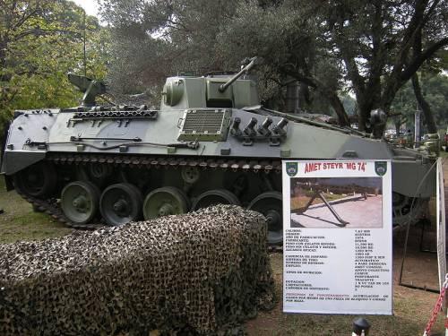 Рынок вооружения Аргентины 596567424